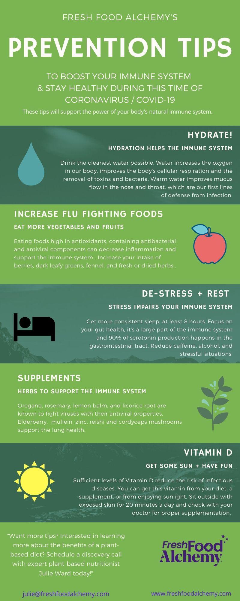 FFA Infographic COVID 19